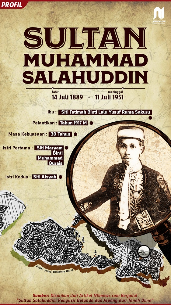 HISTORIA - SLITAN M SALAHUDIN -