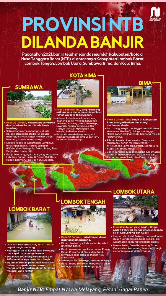 Hasil - Banjir NTBNEWS-